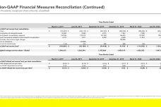072320210667_0q2-2020-earnings-slides_18-scaled.jpeg